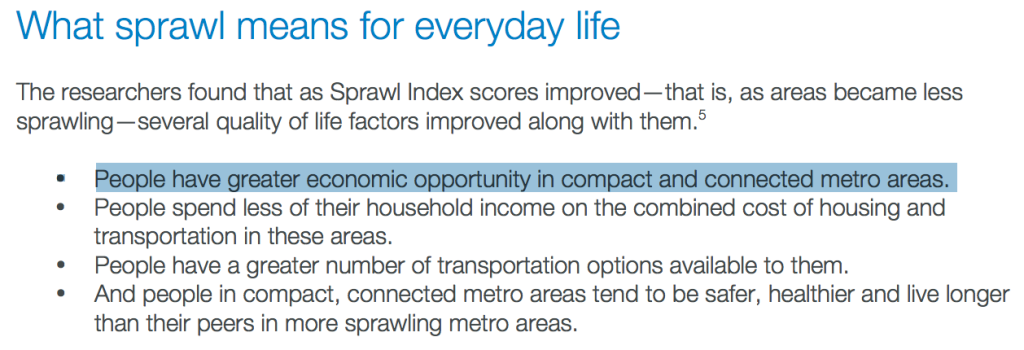 The findings of a recent report on the impact of sprawl (aka suburbs) on healthy, opportunity and more. Click to read full report.